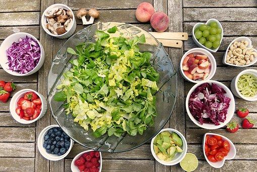 Projekt dotyczący marnowania żywności